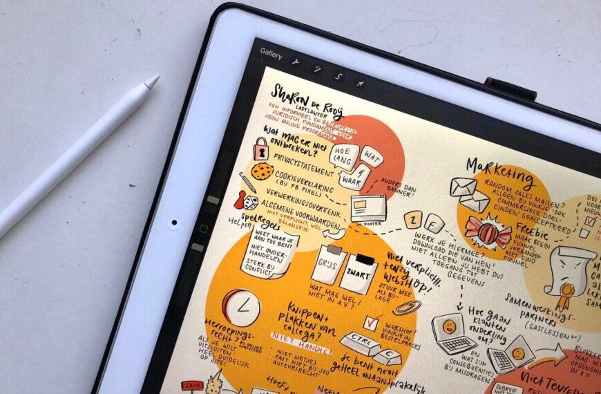 9 tips om je concentratiegebrek om te zetten tot hyperfocus door live visual notes